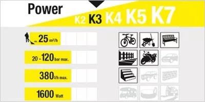 Kärcher K3 apta para la limpieza de material básico de jardín, motos y musgo